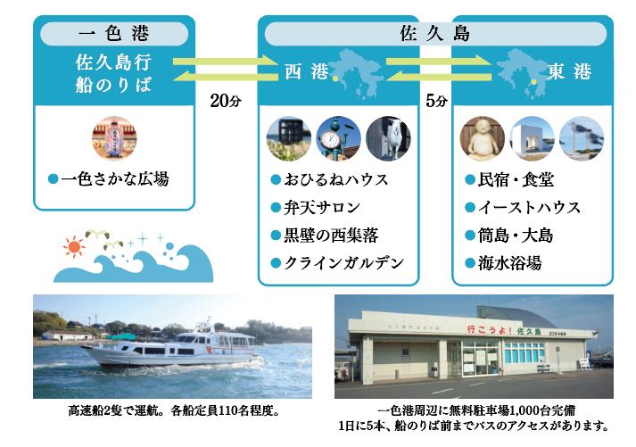 佐久島渡船 航路